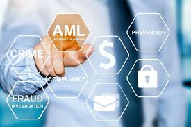 Identity Theft: How do KYC/AML help in the prevention of frauds?
