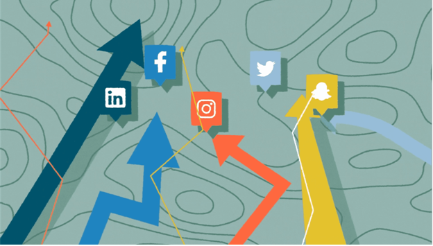 Is Social Media Monitoring a Problem? Try NetbaseQuid!